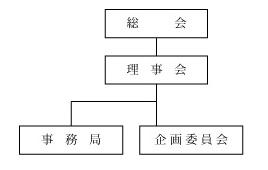 組織図2012のコピー.jpg