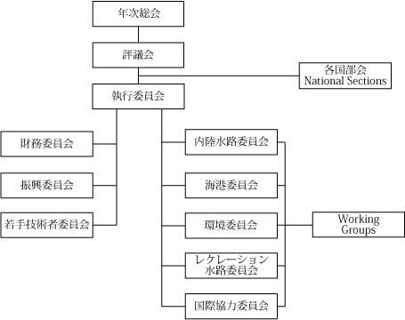 2011組織図+++.jpg